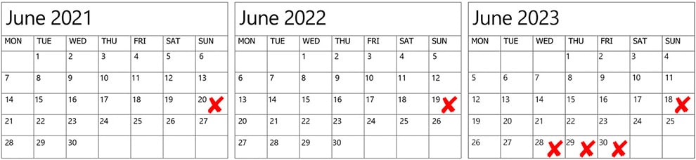 wedding dates to avoid in 2021 2022 2023, 2