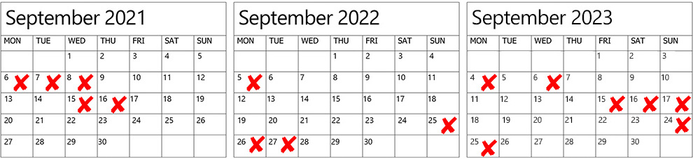 wedding dates to avoid in 2021 2022 2023, 3